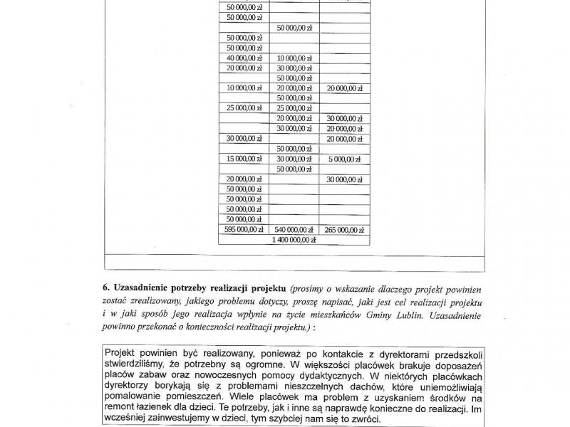 budzet_obywatelski_projekt_d55_lublin_doposazenie_przedszkoli_ireneusz_polec4