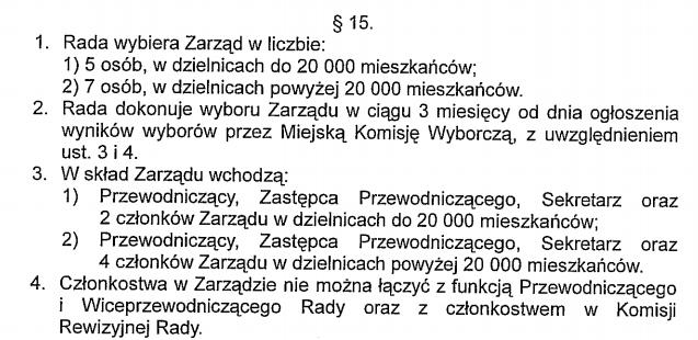 status_rada_dzielnicy_bronowice.png