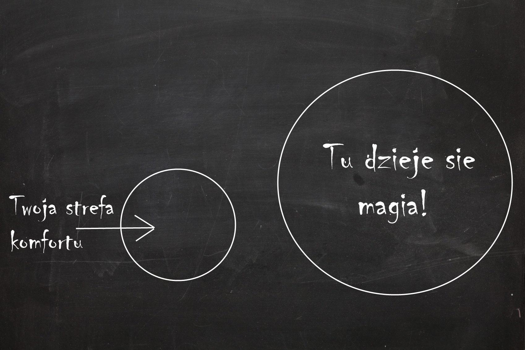 tu_dzieje_się_magia_twoja_strefa_komfortu