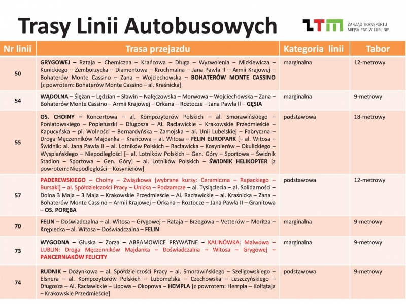 projekt_zmian_w_ztm_lublin_jesien_2015_6