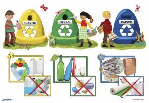 MPO Sita - Segregacja śmieci