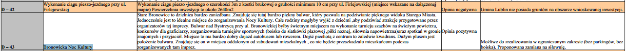 bronowicka_noc_kultury