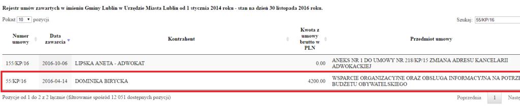 Rejestr Umów Urzędu Miasta Lublin