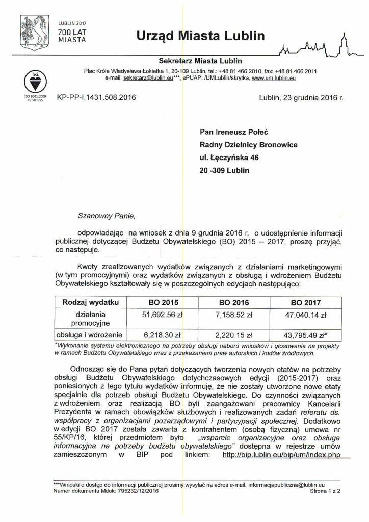 Koszty Budżetu Obywatelskiego w Lublinie 2015, 2016 i 2017