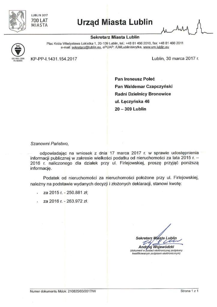 Podatek od nieruchomości za działki na ul. Firlejowskiej w Lublinie